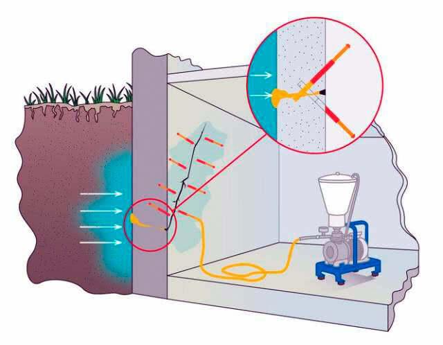 Схема восстановления гидроизоляции